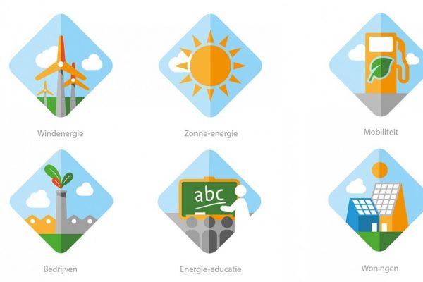 pictogrammen energieneutraal